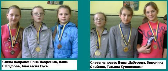 День города Славута_средние девочки