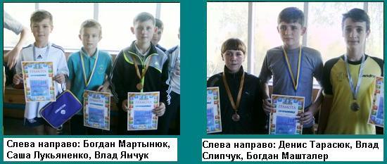 Теофиполь_результаты теннисного турнира 2