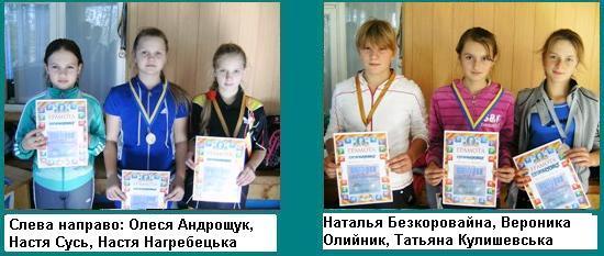 Теофиполь_результаты теннисного турнира