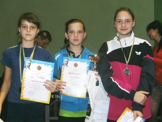 Жовква, призеры у девочек