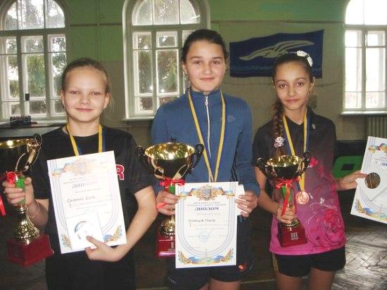ТОП-24 в Одессе победители у девочек