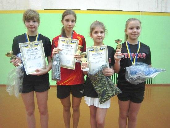 Ялта, победительницы в теннисном турнире