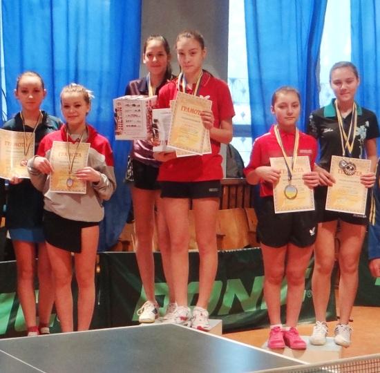 турнир Шибанкова, лучшие теннисистки