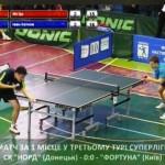 КЧУ Суперлига по настольному теннису 2