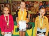 Красилов победители 2000 девочки