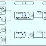 40-59 2 финал