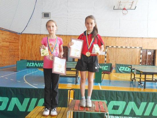 Девочки теннисистки