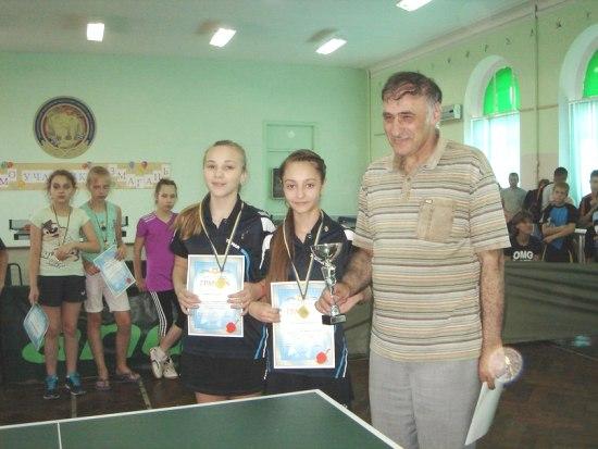 Собченко и Москалюк