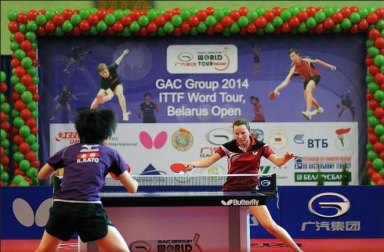 Belarus Open