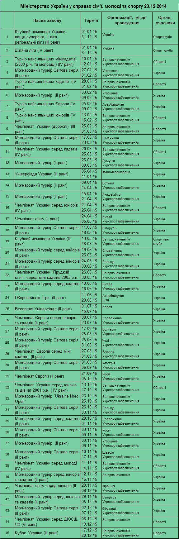 Kalendar-ministerstva