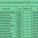 2004 и младше