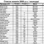 мальчики 2005