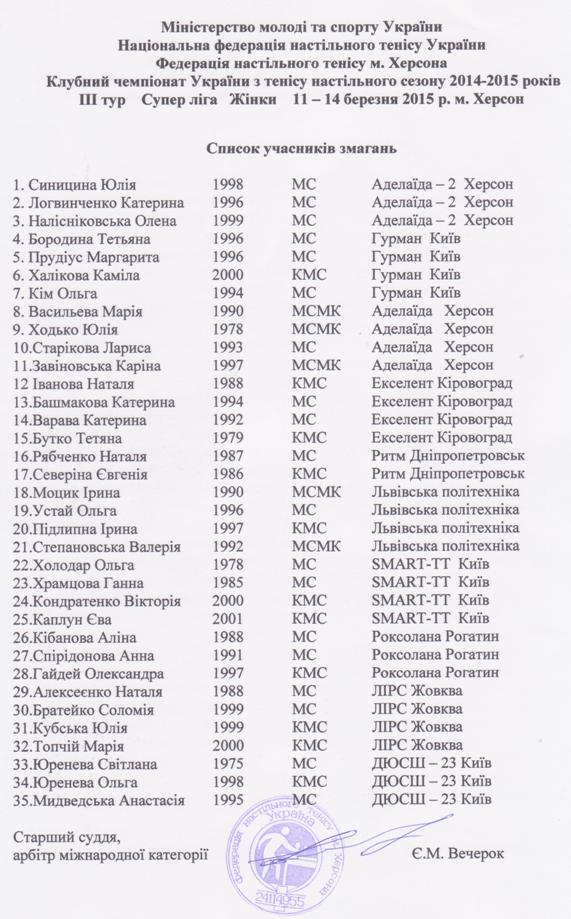 список женщин Суперлиги