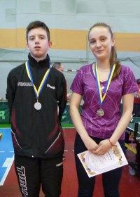 Екатерина Кизюк и Богдан Синкевич