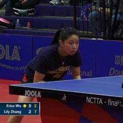 Лили Жанг
