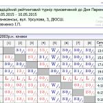 финал мальчики 2001-2003