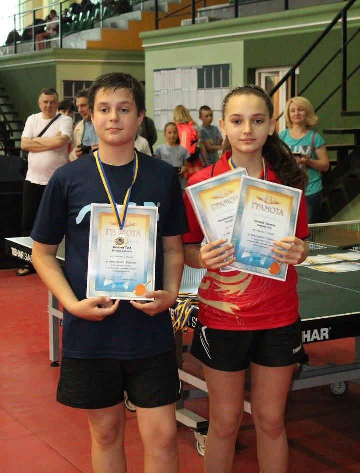 чемпионы - Глеб Яковлев и Иоланта Евтодий