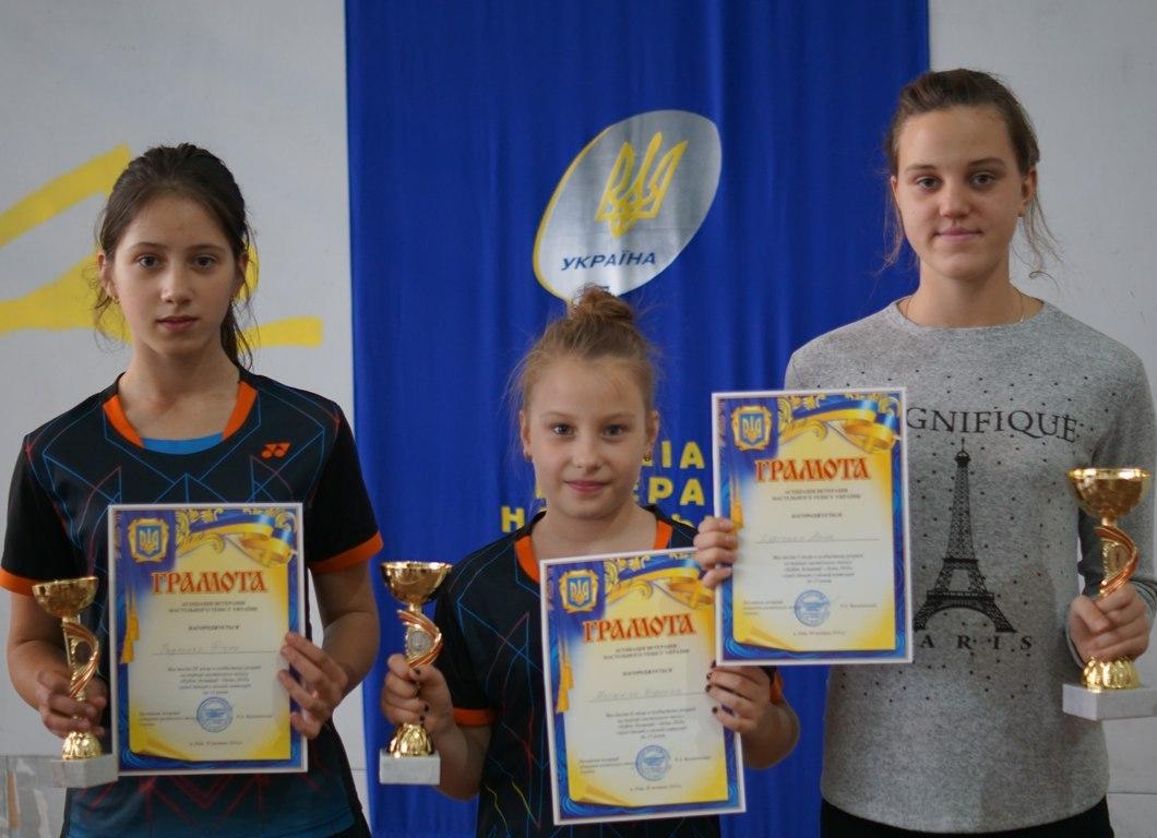 Диана Радченко, Вероника Матюнина, Алина Куртенко