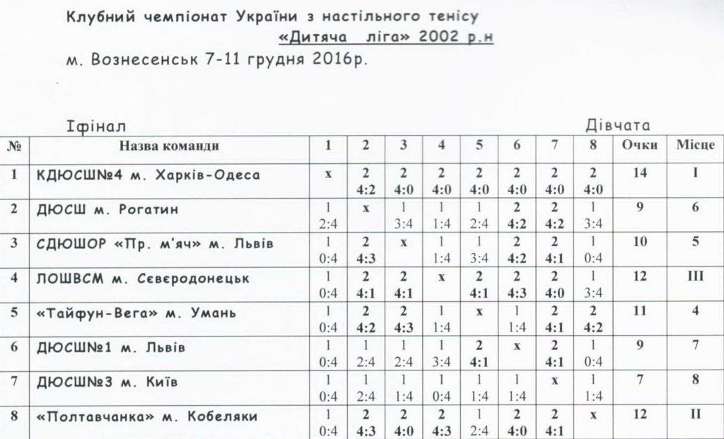 divchata-2-tur-1-final